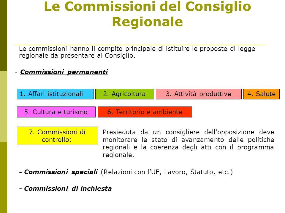 Le Commissioni del Consiglio Regionale Le commissioni hanno il compito principale di istituire le proposte di legge regionale da presentare al Consigl