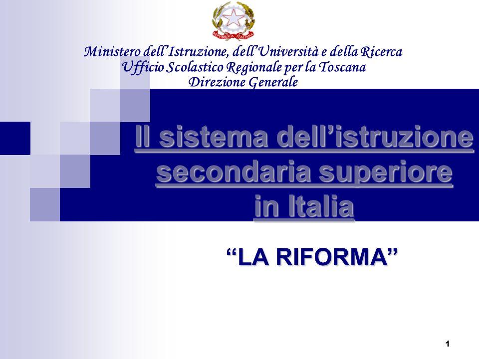 1 Il sistema dellistruzione secondaria superiore Il sistema dellistruzione secondaria superiore in Italia in Italia Ministero dellIstruzione, dellUniv
