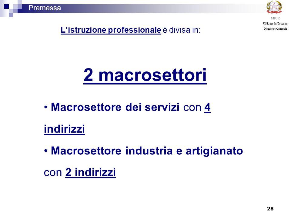 28 Listruzione professionale è divisa in: 2 macrosettori Macrosettore dei servizi con 4 indirizzi Macrosettore industria e artigianato con 2 indirizzi