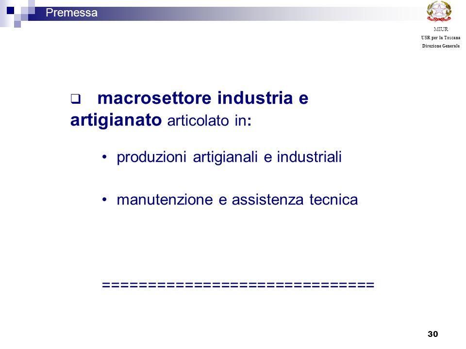 30 macrosettore industria e artigianato articolato in: produzioni artigianali e industriali manutenzione e assistenza tecnica ========================