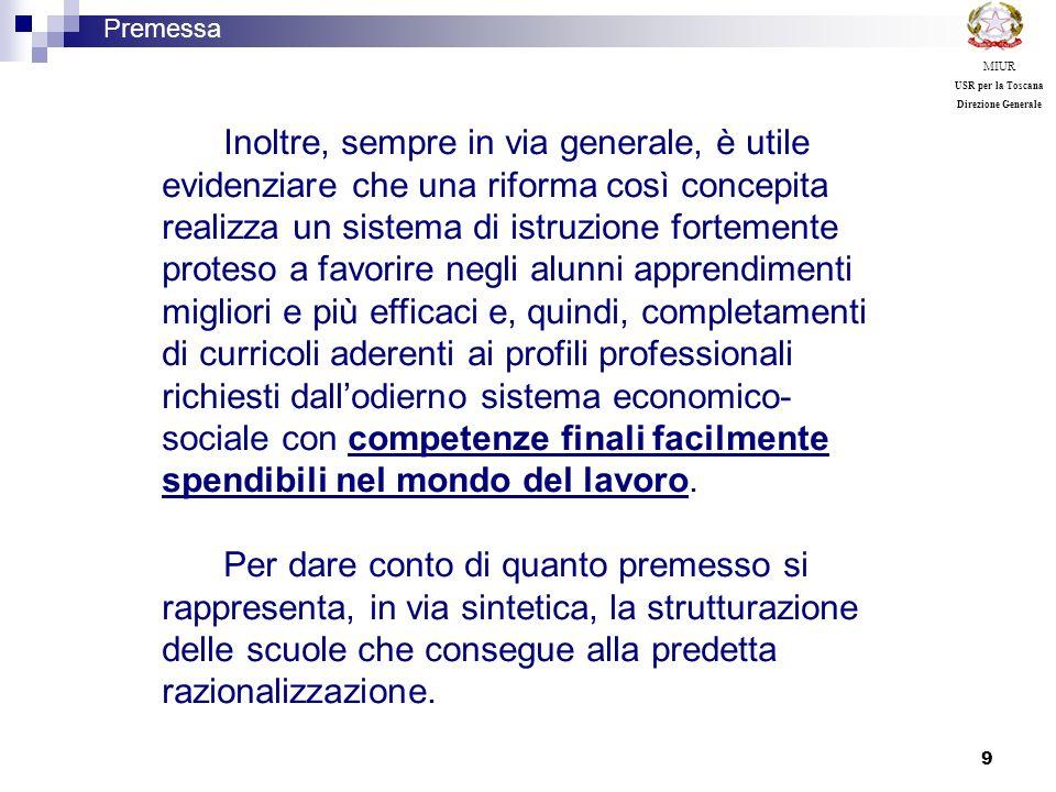 10 Per quanto riguarda listruzione liceale sono previsti 6 LICEI Premessa MIUR USR per la Toscana Direzione Generale