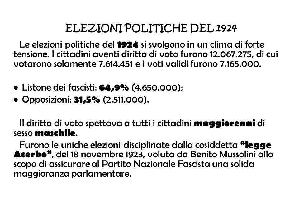 ELEZIONI POLITICHE DEL 1924 Le elezioni politiche del 1924 si svolgono in un clima di forte tensione. I cittadini aventi diritto di voto furono 12.067