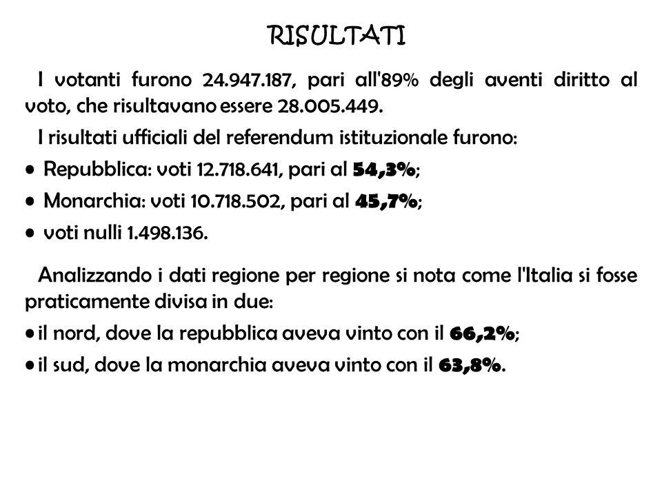 RISULTATI I votanti furono 24.947.187, pari all'89% degli aventi diritto al voto, che risultavano essere 28.005.449. I risultati ufficiali del referen