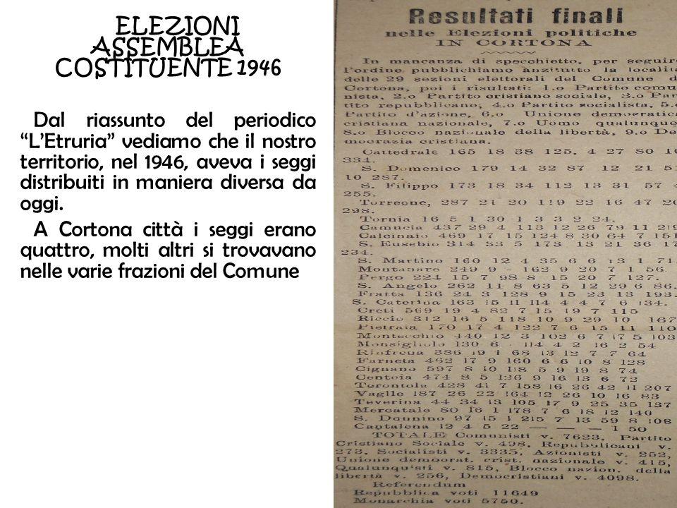 ELEZIONI ASSEMBLEA COSTITUENTE 1946 Dal riassunto del periodico LEtruria vediamo che il nostro territorio, nel 1946, aveva i seggi distribuiti in mani
