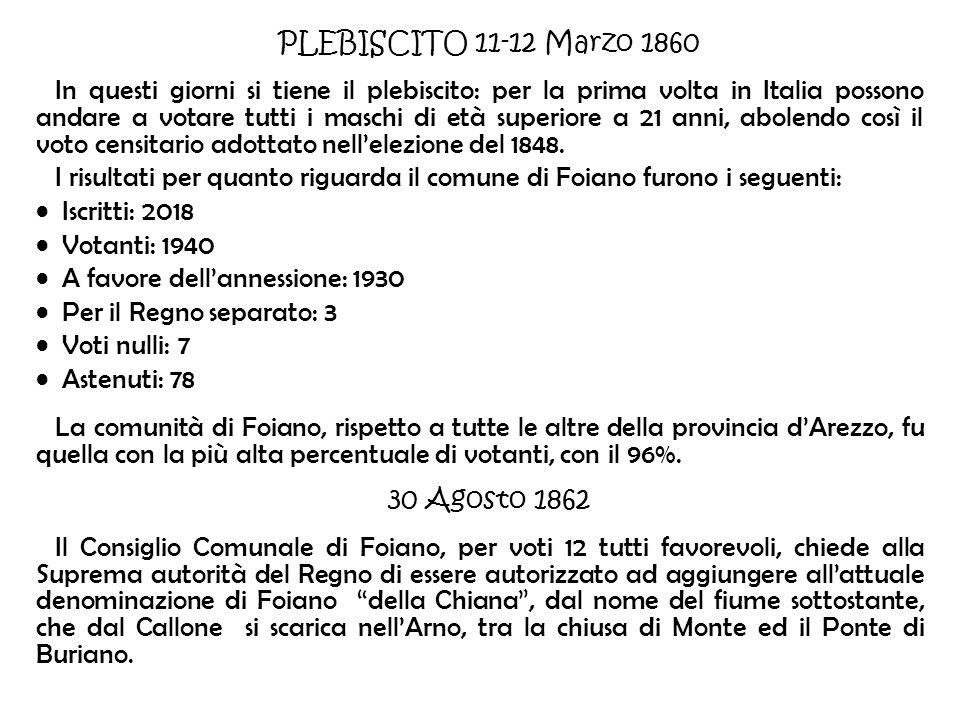 PLEBISCITO 11-12 Marzo 1860 In questi giorni si tiene il plebiscito: per la prima volta in Italia possono andare a votare tutti i maschi di età superi