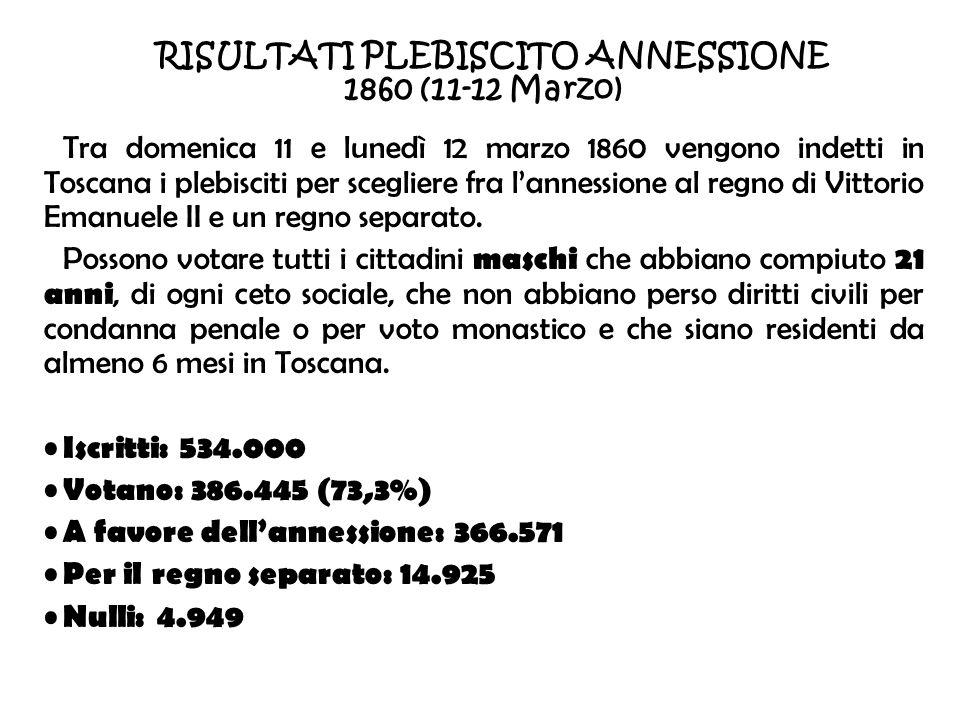 TORRITA DI SIENA Il referendum istituzionale del 1946, che ha chiamato i cittadini a scegliere tra repubblica e monarchia, ha avuto una notevole importanza anche nella Valdichiana senese, ed in particolare nel comune di Torrita di Siena.