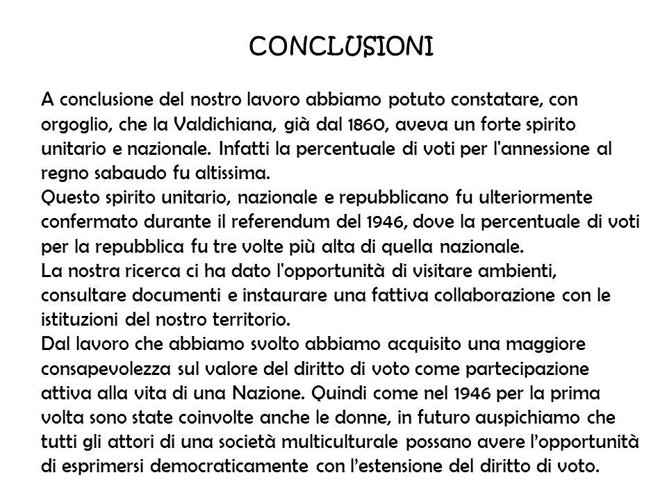 CONCLUSIONI A conclusione del nostro lavoro abbiamo potuto constatare, con orgoglio, che la Valdichiana, già dal 1860, aveva un forte spirito unitario