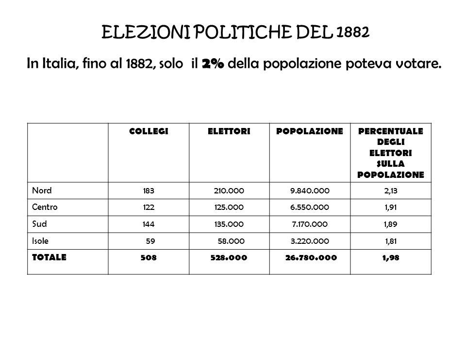 Comma 1 : suffragio universale In Italia il suffragio è universale.