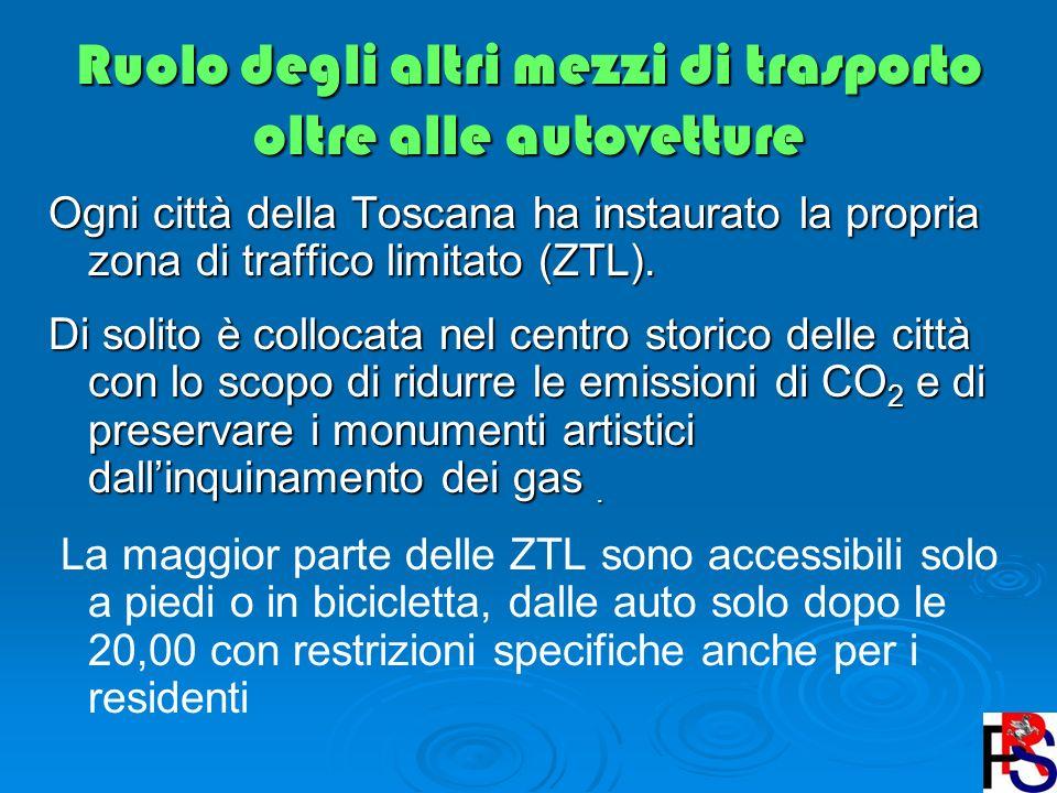 Ruolo degli altri mezzi di trasporto oltre alle autovetture Ogni città della Toscana ha instaurato la propria zona di traffico limitato (ZTL). Di soli