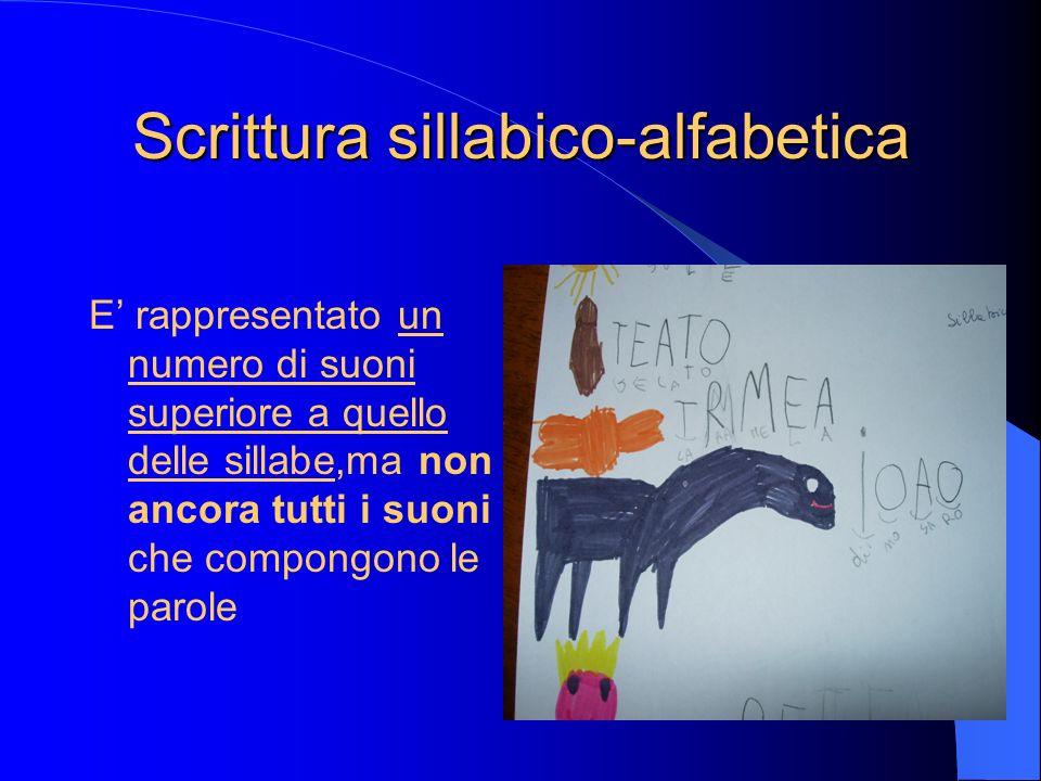 Scrittura sillabico-alfabetica E rappresentato un numero di suoni superiore a quello delle sillabe,ma non ancora tutti i suoni che compongono le parol