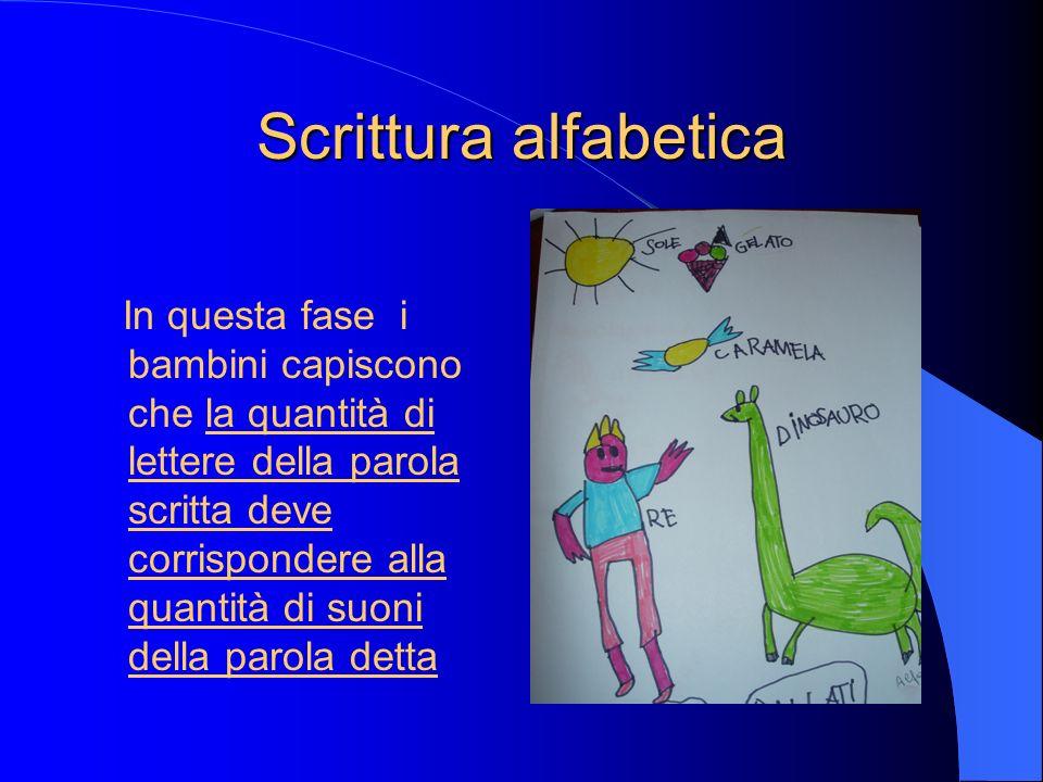 Scrittura alfabetica In questa fase i bambini capiscono che la quantità di lettere della parola scritta deve corrispondere alla quantità di suoni dell