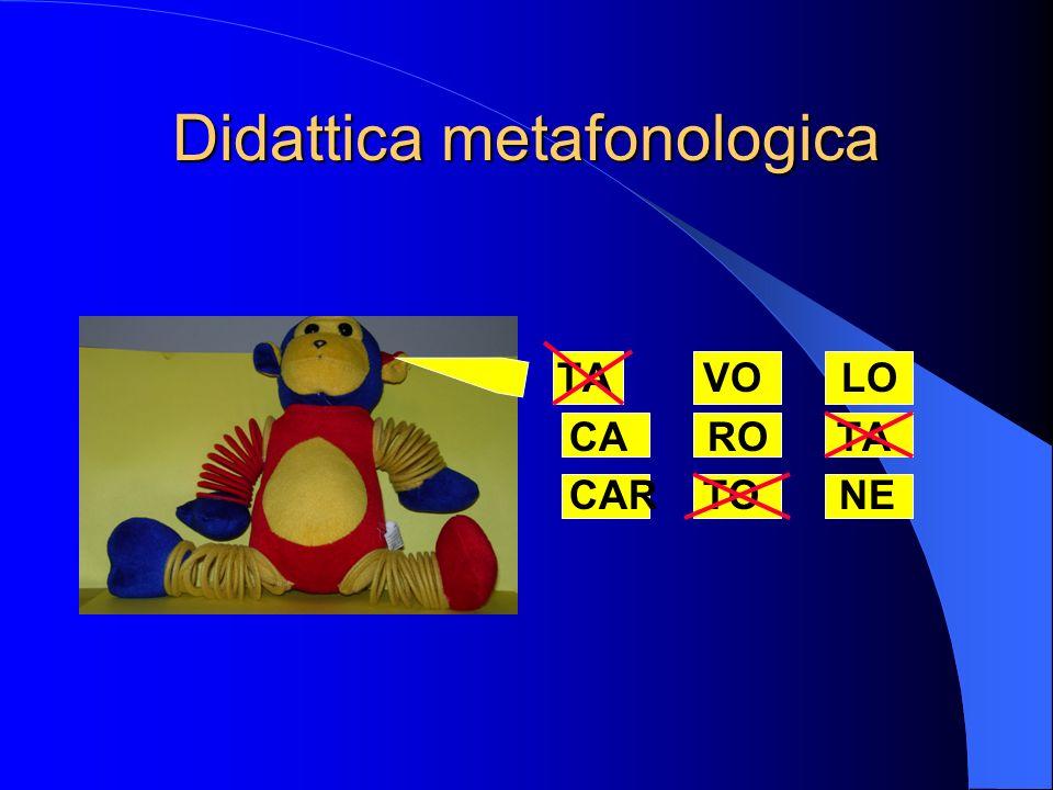 Didattica metafonologica TA VO LO CA RO TA CAR TO NE