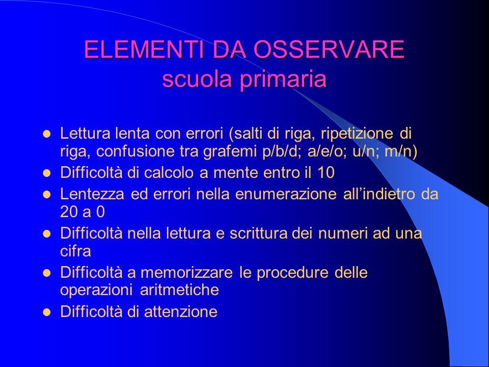 ELEMENTI DA OSSERVARE scuola primaria Lettura lenta con errori (salti di riga, ripetizione di riga, confusione tra grafemi p/b/d; a/e/o; u/n; m/n) Dif