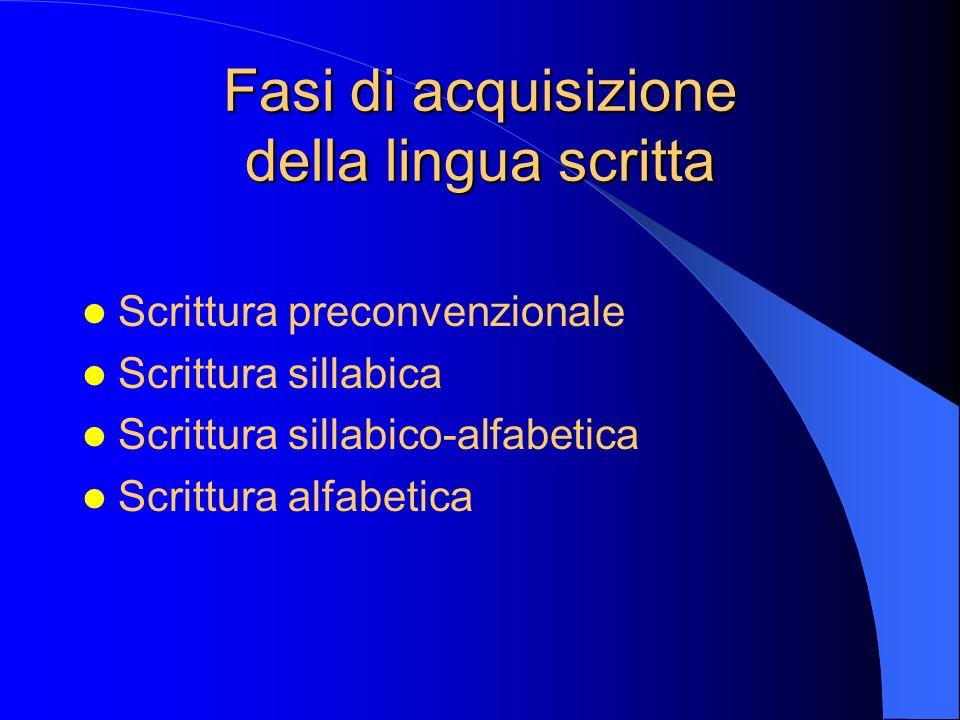 Fasi di acquisizione della lingua scritta Scrittura preconvenzionale Scrittura sillabica Scrittura sillabico-alfabetica Scrittura alfabetica