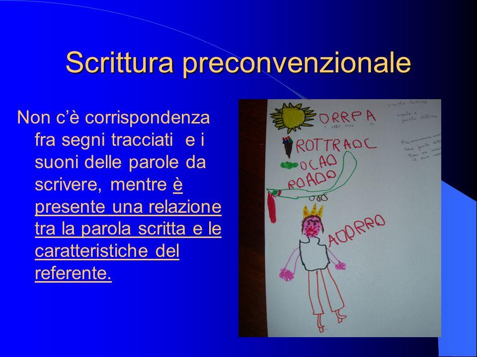 Scrittura preconvenzionale Non cè corrispondenza fra segni tracciati e i suoni delle parole da scrivere, mentre è presente una relazione tra la parola