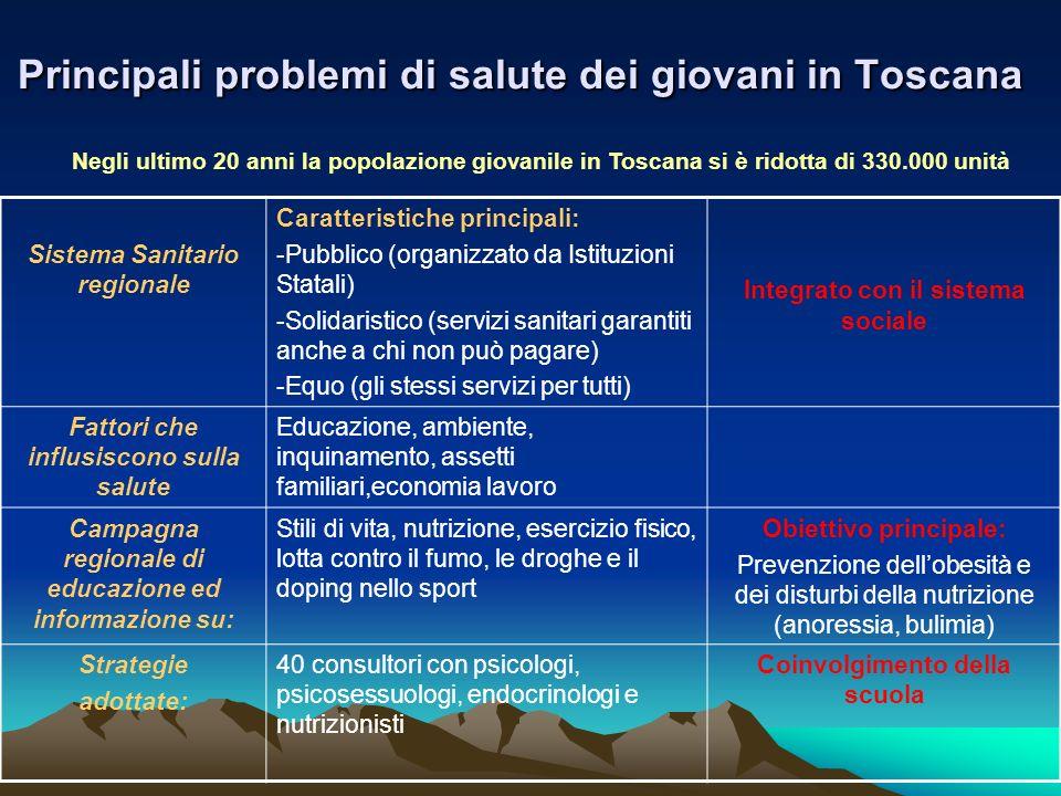 Principali problemi di salute dei giovani in Toscana Sistema Sanitario regionale Caratteristiche principali: -Pubblico (organizzato da Istituzioni Sta