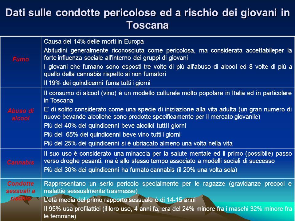 Dati sulle condotte pericolose ed a rischio dei giovani in Toscana Fumo Causa del 14% delle morti in Europa Abitudini generalmente riconosciuta come p