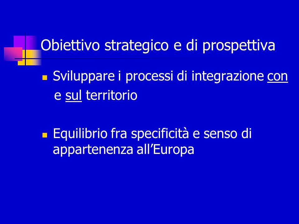 Obiettivo strategico e di prospettiva Sviluppare i processi di integrazione con e sul territorio Equilibrio fra specificità e senso di appartenenza allEuropa