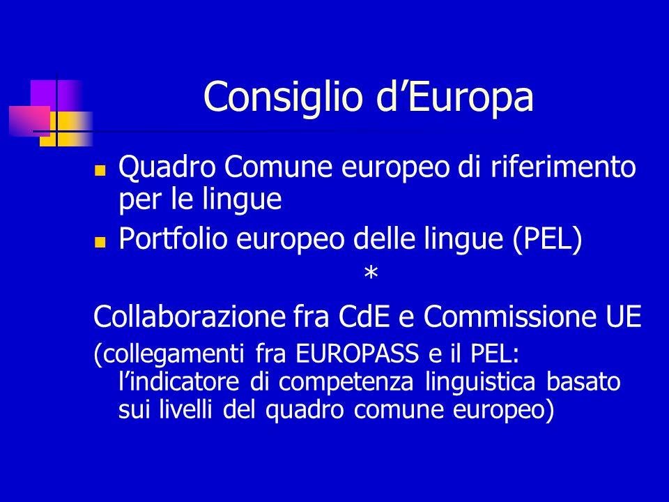 Consiglio dEuropa Quadro Comune europeo di riferimento per le lingue Portfolio europeo delle lingue (PEL) * Collaborazione fra CdE e Commissione UE (collegamenti fra EUROPASS e il PEL: lindicatore di competenza linguistica basato sui livelli del quadro comune europeo)