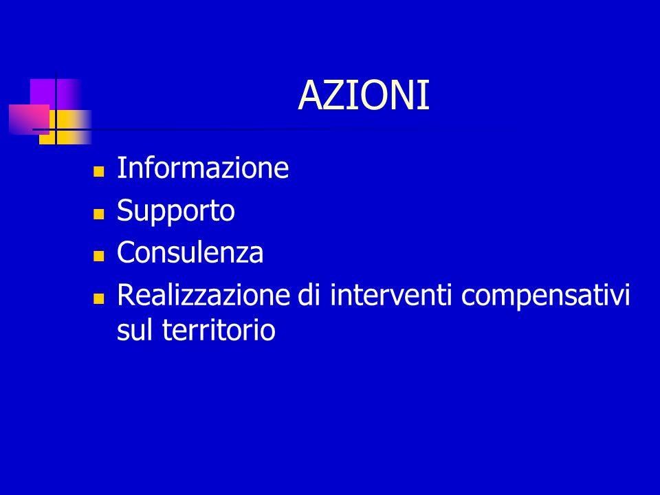 AZIONI Informazione Supporto Consulenza Realizzazione di interventi compensativi sul territorio