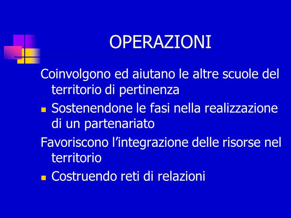 Funzione della scuola polo Fornitrice di servizi CONTESTO Logica di rete individuazione della vocazione, di una specificità per ogni scuola polo