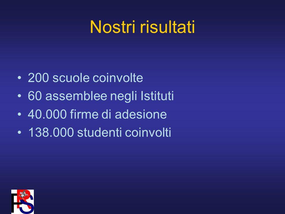 Nostri risultati 200 scuole coinvolte 60 assemblee negli Istituti 40.000 firme di adesione 138.000 studenti coinvolti
