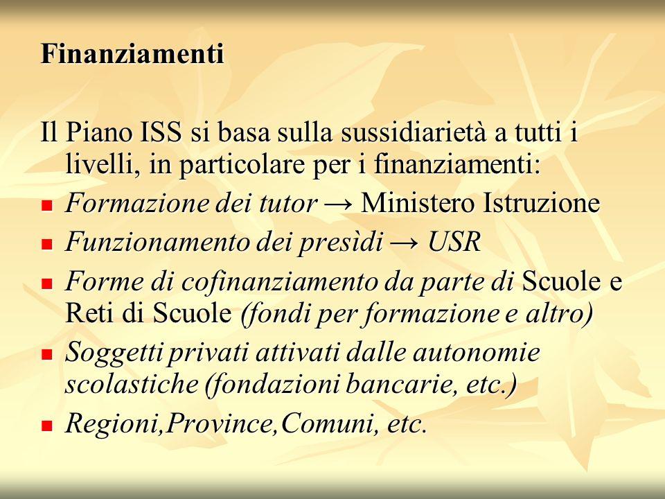 Finanziamenti Il Piano ISS si basa sulla sussidiarietà a tutti i livelli, in particolare per i finanziamenti: Formazione dei tutor Ministero Istruzione Formazione dei tutor Ministero Istruzione Funzionamento dei presìdi USR Funzionamento dei presìdi USR Forme di cofinanziamento da parte di Scuole e Reti di Scuole (fondi per formazione e altro) Forme di cofinanziamento da parte di Scuole e Reti di Scuole (fondi per formazione e altro) Soggetti privati attivati dalle autonomie scolastiche (fondazioni bancarie, etc.) Soggetti privati attivati dalle autonomie scolastiche (fondazioni bancarie, etc.) Regioni,Province,Comuni, etc.