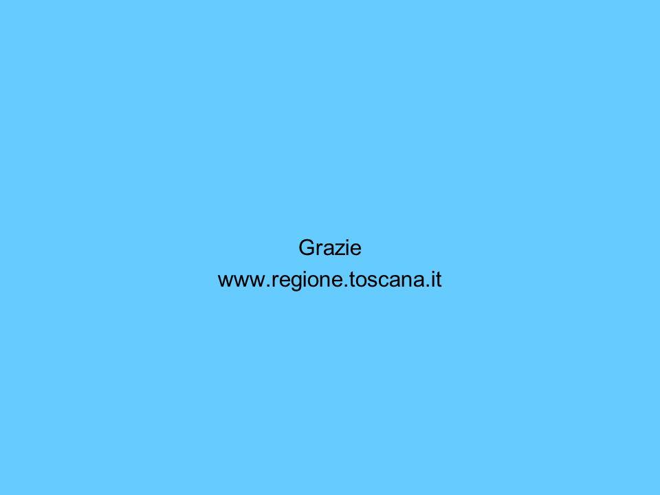 Grazie www.regione.toscana.it