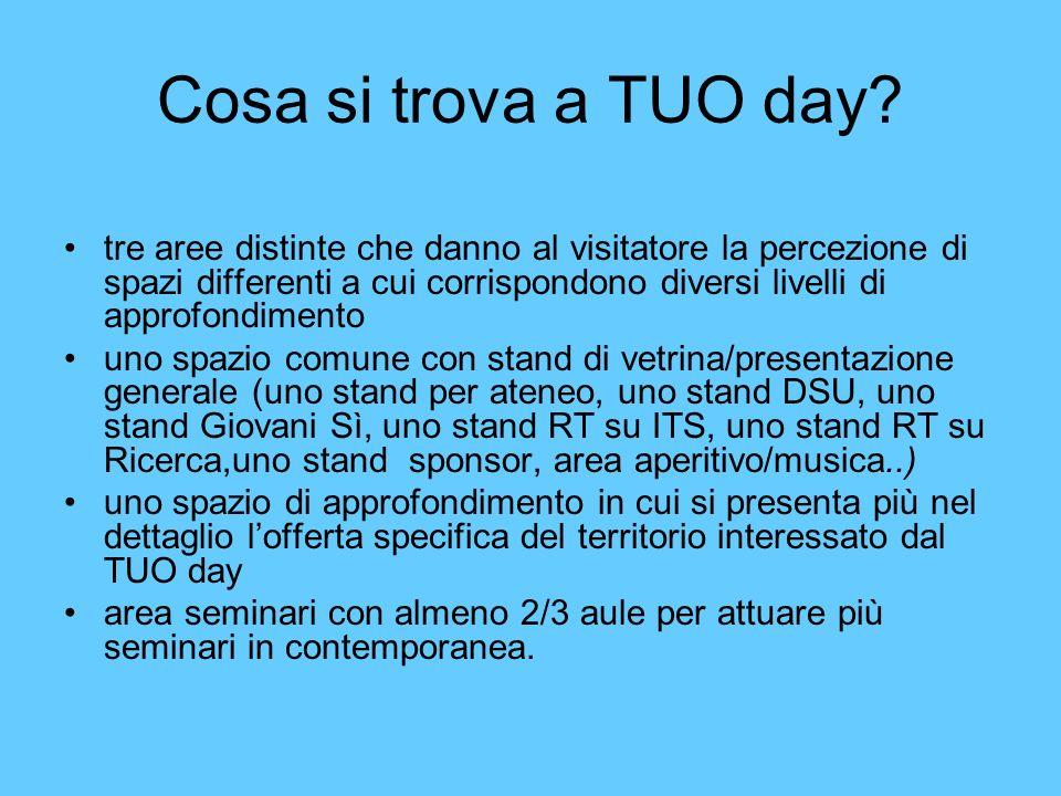 Cosa si trova a TUO day.