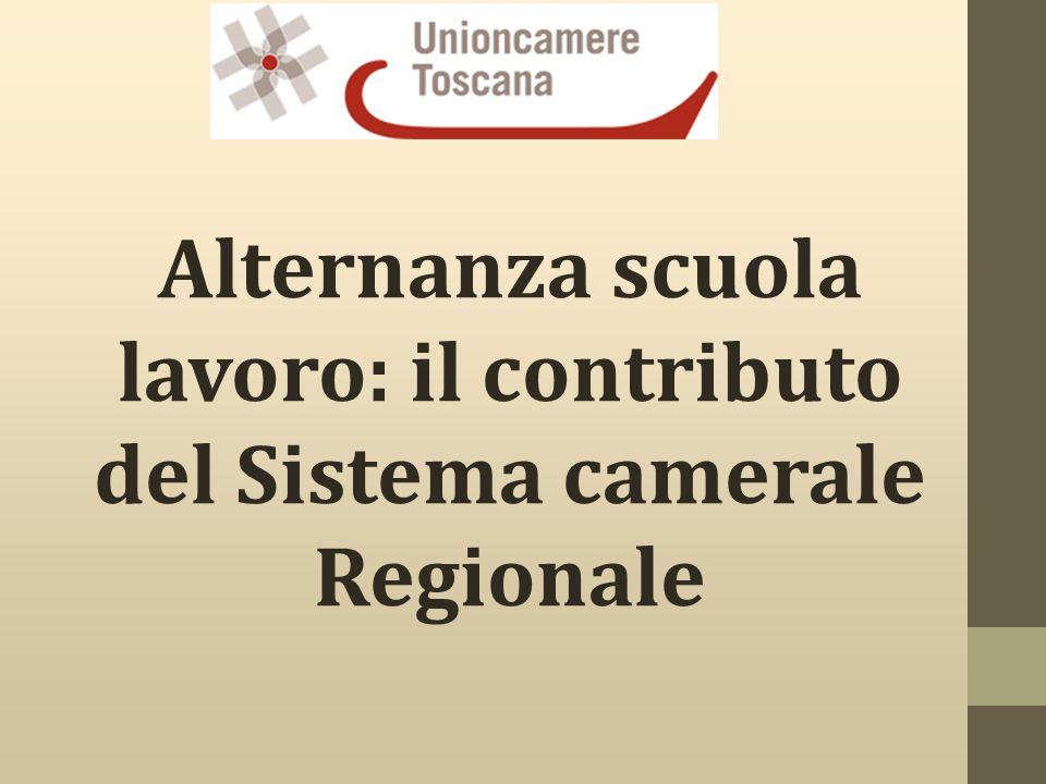 Alternanza scuola lavoro: il contributo del Sistema camerale Regionale