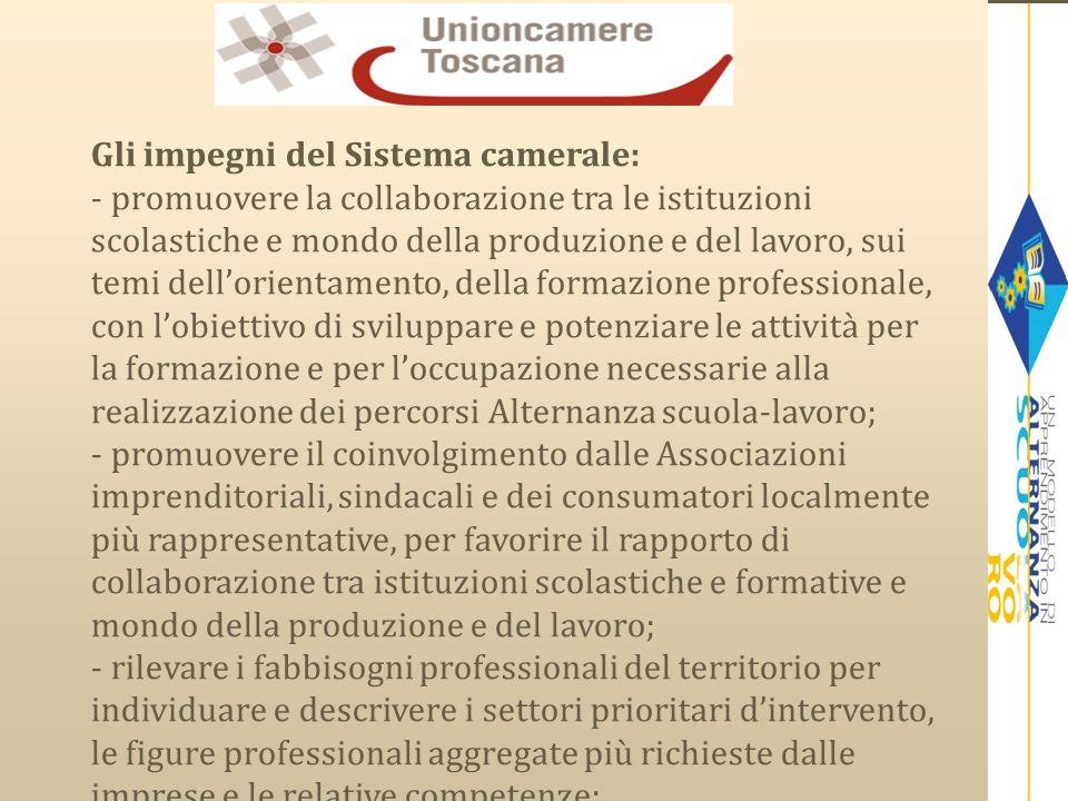 Gli impegni del Sistema camerale: - promuovere la collaborazione tra le istituzioni scolastiche e mondo della produzione e del lavoro, sui temi dellor