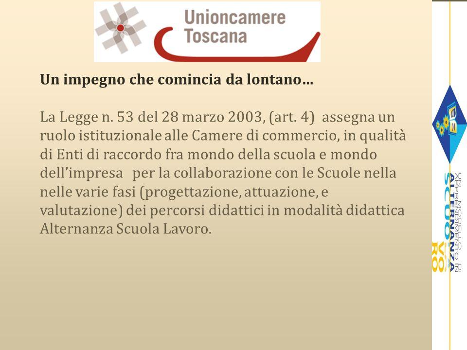 Un impegno che comincia da lontano… La Legge n. 53 del 28 marzo 2003, (art. 4) assegna un ruolo istituzionale alle Camere di commercio, in qualità di