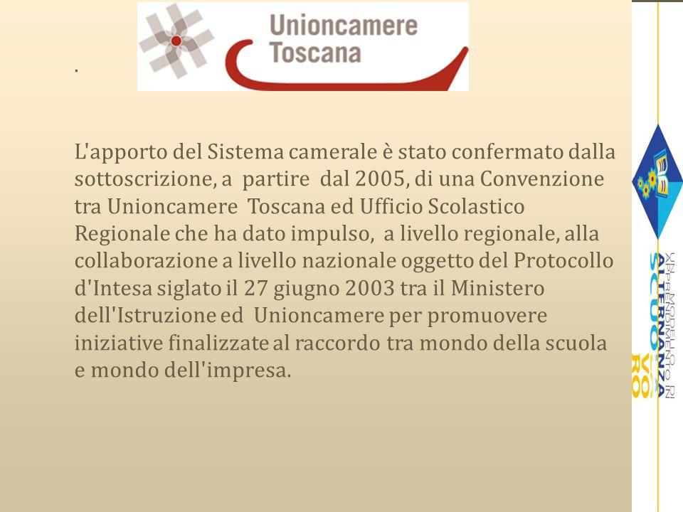 . L'apporto del Sistema camerale è stato confermato dalla sottoscrizione, a partire dal 2005, di una Convenzione tra Unioncamere Toscana ed Ufficio Sc