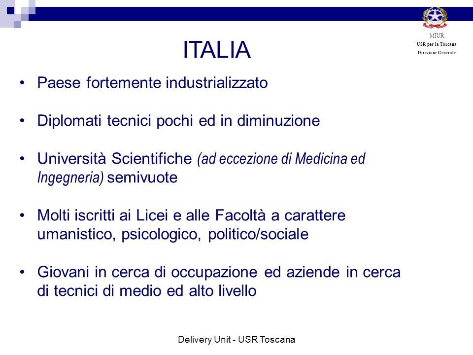 ITALIA Paese fortemente industrializzato Diplomati tecnici pochi ed in diminuzione Università Scientifiche (ad eccezione di Medicina ed Ingegneria) se