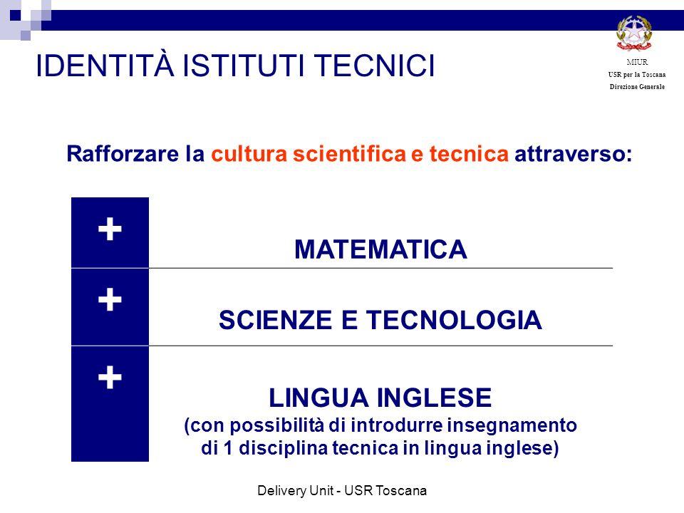 IDENTITÀ ISTITUTI TECNICI Rafforzare la cultura scientifica e tecnica attraverso: + MATEMATICA + SCIENZE E TECNOLOGIA + LINGUA INGLESE (con possibilit