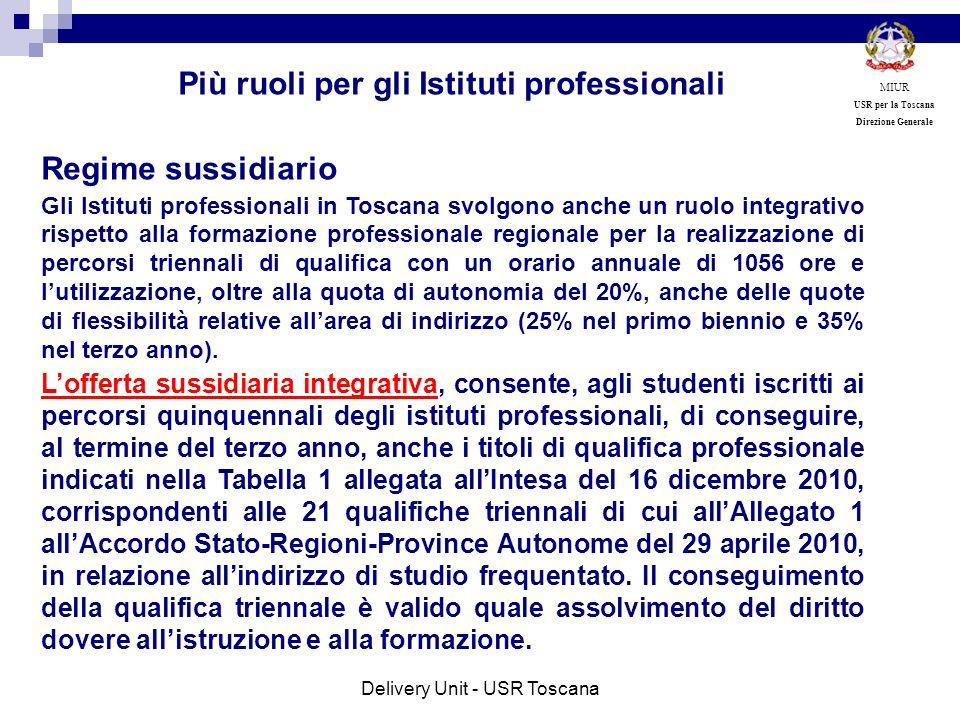 Più ruoli per gli Istituti professionali Regime sussidiario Gli Istituti professionali in Toscana svolgono anche un ruolo integrativo rispetto alla fo