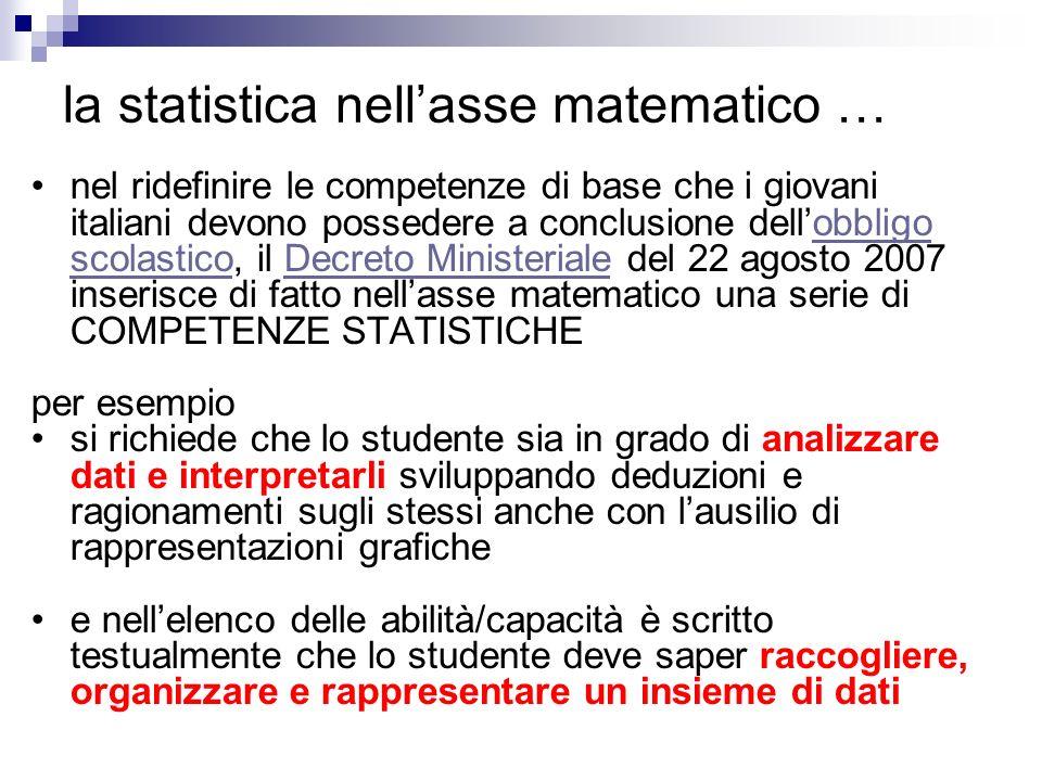 la statistica nellasse matematico … nel ridefinire le competenze di base che i giovani italiani devono possedere a conclusione dellobbligo scolastico,