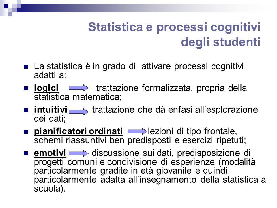 Statistica e processi cognitivi degli studenti La statistica è in grado di attivare processi cognitivi adatti a: logici trattazione formalizzata, prop