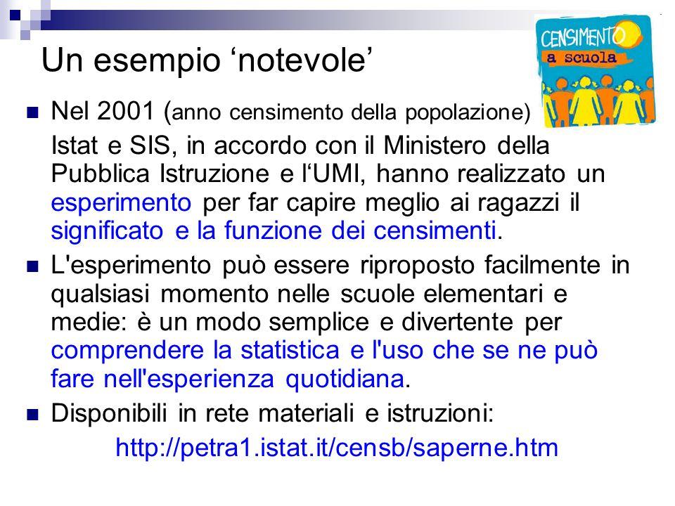 Un esempio notevole Nel 2001 ( anno censimento della popolazione) Istat e SIS, in accordo con il Ministero della Pubblica Istruzione e lUMI, hanno rea