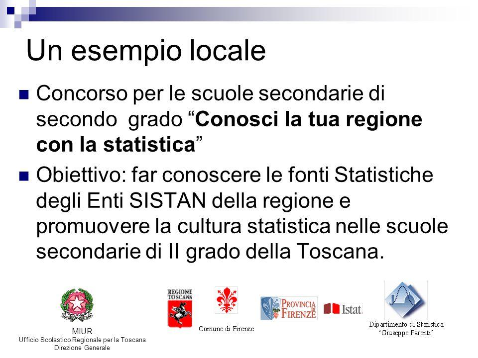 Un esempio locale Concorso per le scuole secondarie di secondo grado Conosci la tua regione con la statistica Obiettivo: far conoscere le fonti Statis