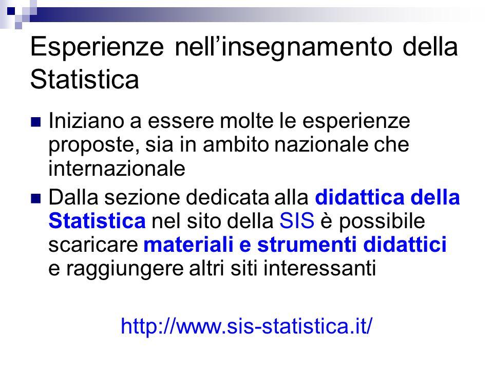 Esperienze nellinsegnamento della Statistica Iniziano a essere molte le esperienze proposte, sia in ambito nazionale che internazionale Dalla sezione