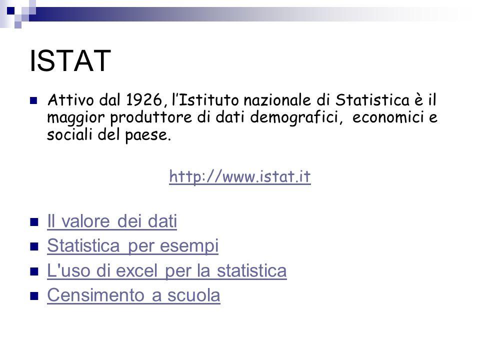 ISTAT Attivo dal 1926, lIstituto nazionale di Statistica è il maggior produttore di dati demografici, economici e sociali del paese. http://www.istat.
