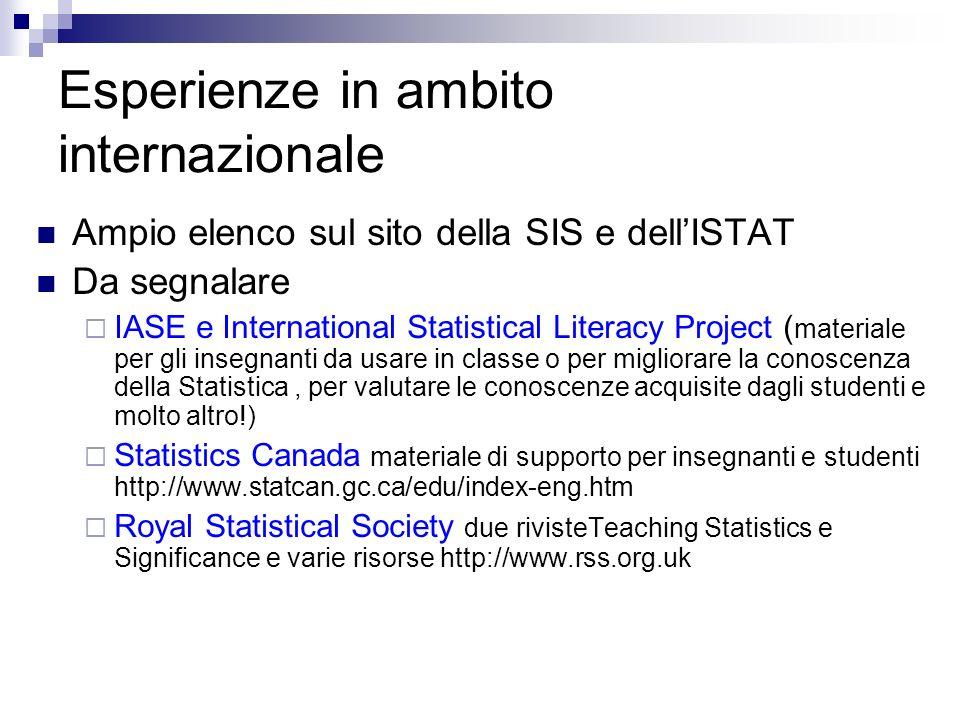 Esperienze in ambito internazionale Ampio elenco sul sito della SIS e dellISTAT Da segnalare IASE e International Statistical Literacy Project ( mater