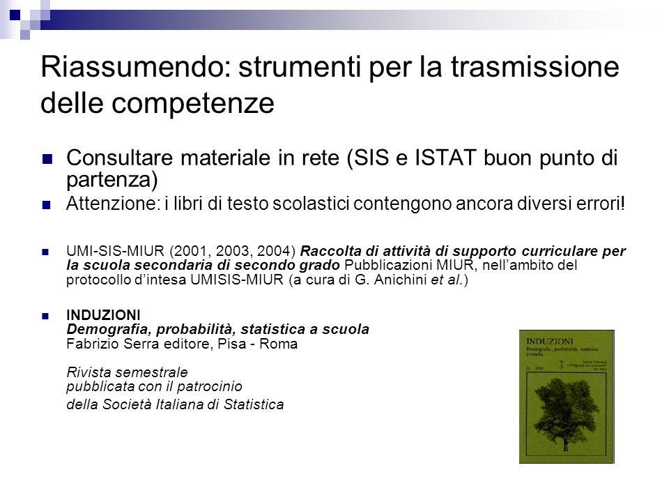 Riassumendo: strumenti per la trasmissione delle competenze Consultare materiale in rete (SIS e ISTAT buon punto di partenza) Attenzione: i libri di t