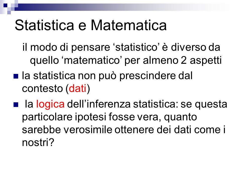 Statistica e Matematica il modo di pensare statistico è diverso da quello matematico per almeno 2 aspetti la statistica non può prescindere dal contes