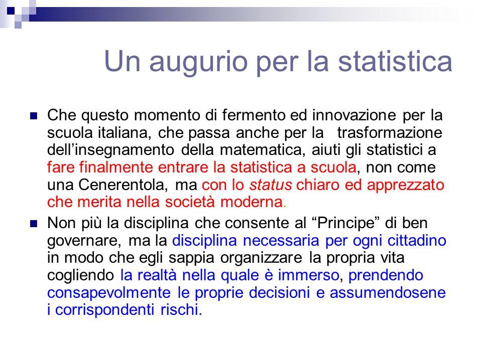 Un augurio per la statistica Che questo momento di fermento ed innovazione per la scuola italiana, che passa anche per la trasformazione dellinsegname