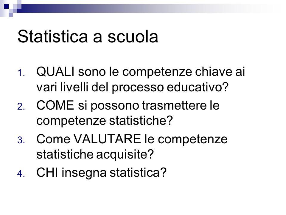 Statistica a scuola 1. QUALI sono le competenze chiave ai vari livelli del processo educativo? 2. COME si possono trasmettere le competenze statistich