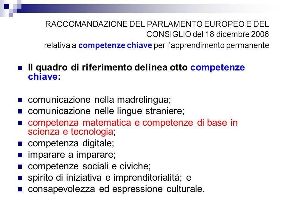 RACCOMANDAZIONE DEL PARLAMENTO EUROPEO E DEL CONSIGLIO del 18 dicembre 2006 relativa a competenze chiave per lapprendimento permanente Il quadro di ri