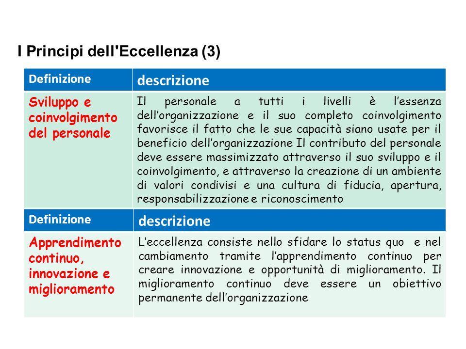 IV CORSO EFAC I Principi dell'Eccellenza (3) Definizione descrizione Sviluppo e coinvolgimento del personale Il personale a tutti i livelli è lessenza