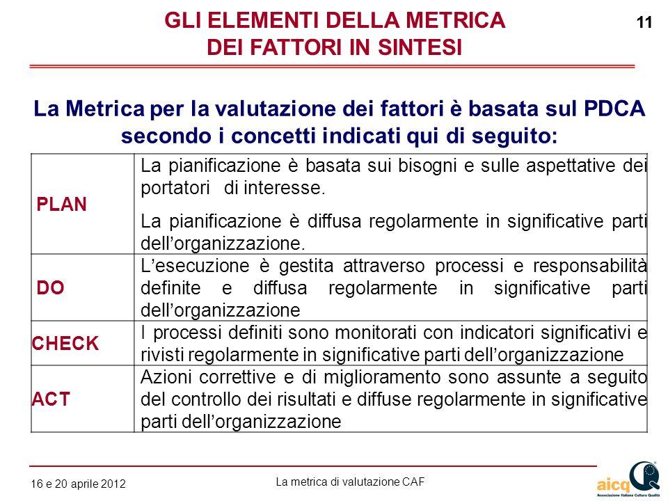 La metrica di valutazione CAF 12 gennaio 2010 11 16 e 20 aprile 2012 11 PLAN La pianificazione è basata sui bisogni e sulle aspettative dei portatori